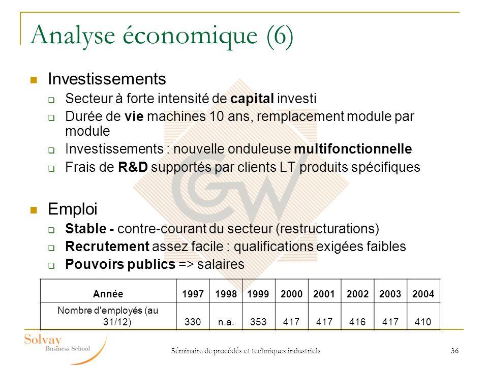 Analyse économique (6) Investissements Emploi