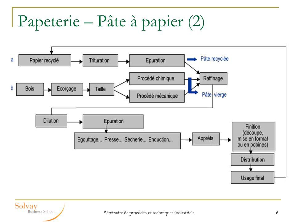 Papeterie – Pâte à papier (2)