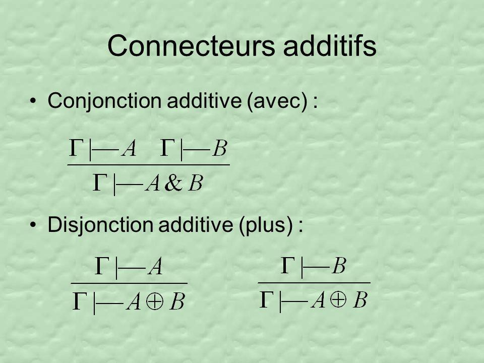 Connecteurs additifs Conjonction additive (avec) :