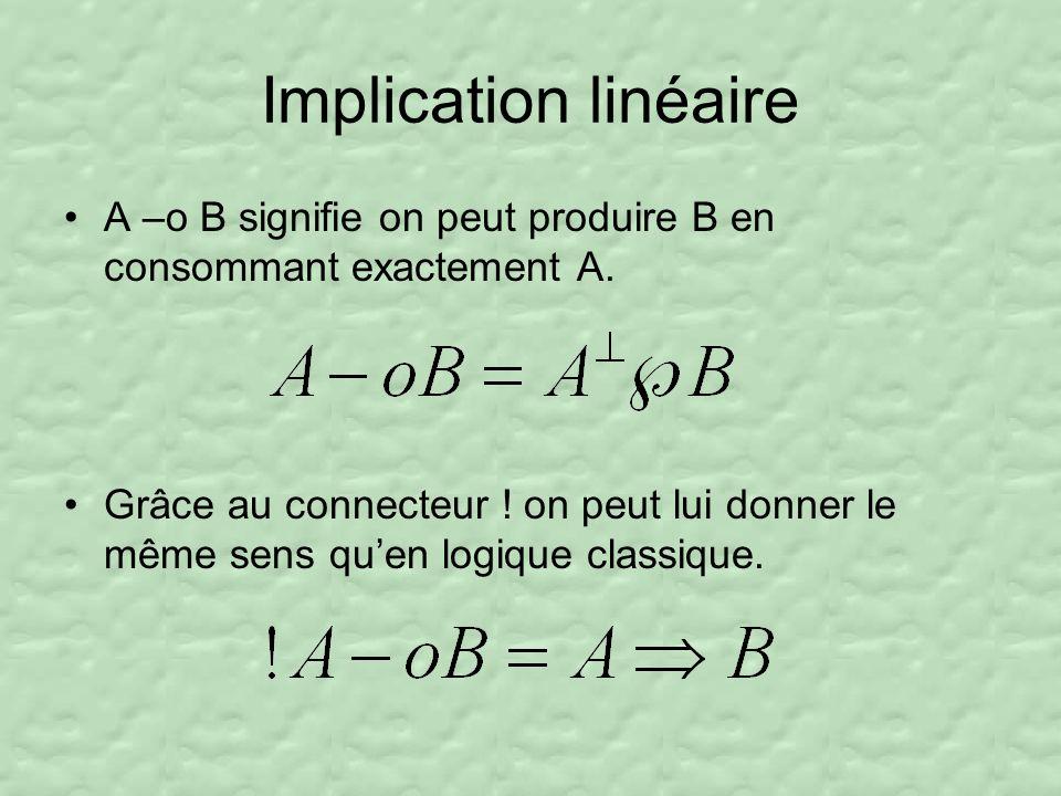 Implication linéaire A –o B signifie on peut produire B en consommant exactement A.