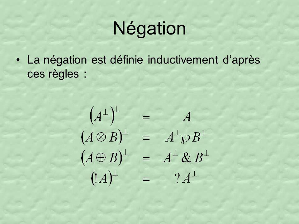 Négation La négation est définie inductivement d'après ces règles :