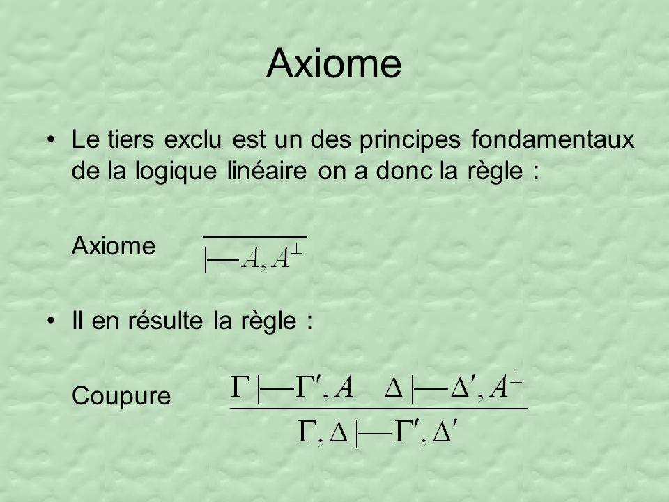 Axiome Le tiers exclu est un des principes fondamentaux de la logique linéaire on a donc la règle :