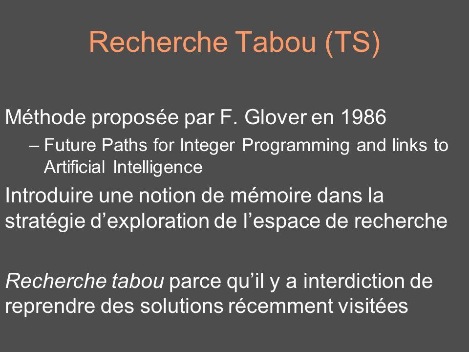 Recherche Tabou (TS) Méthode proposée par F. Glover en 1986
