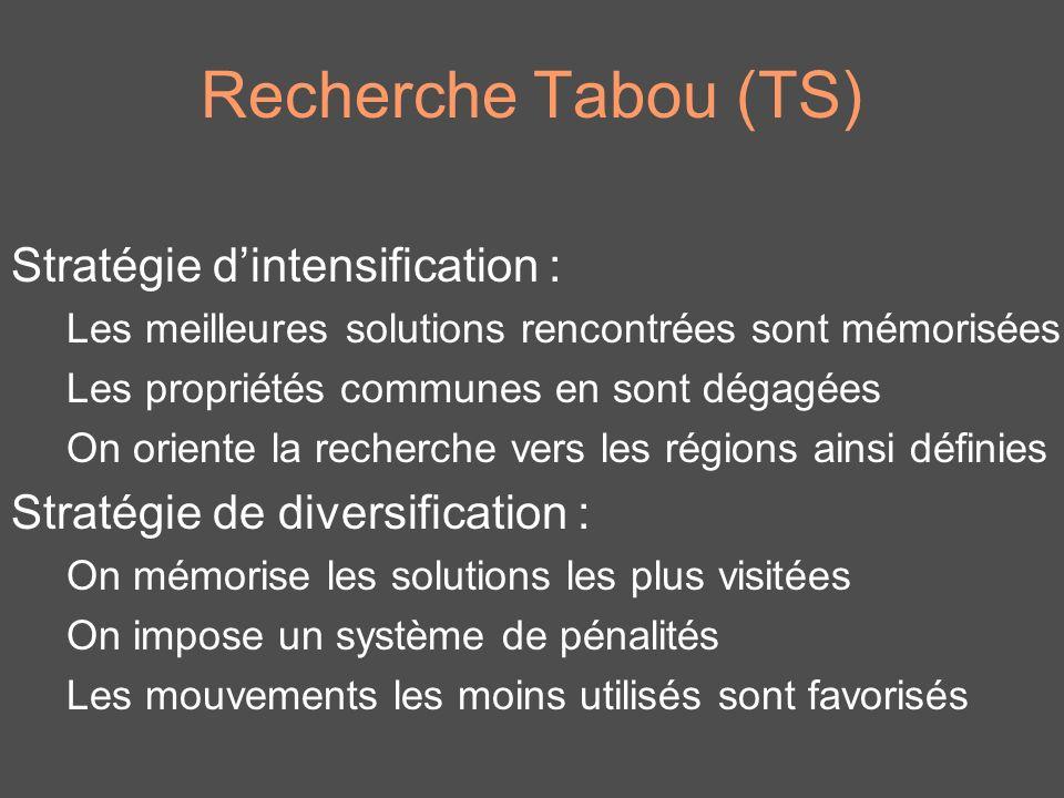 Recherche Tabou (TS) Stratégie d'intensification :
