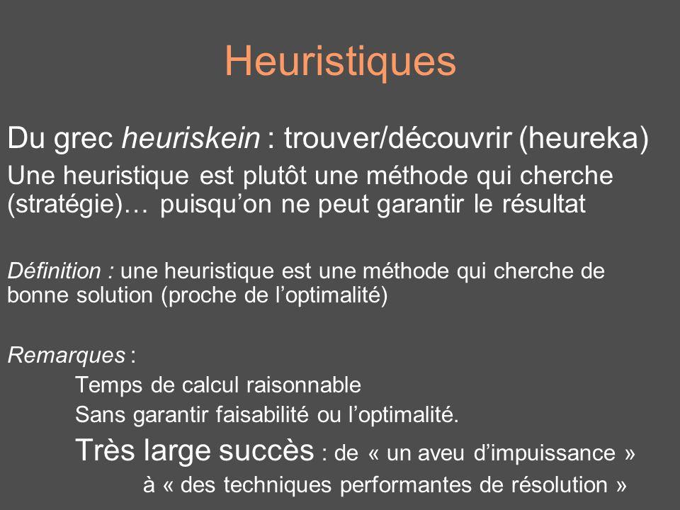 Heuristiques Du grec heuriskein : trouver/découvrir (heureka)