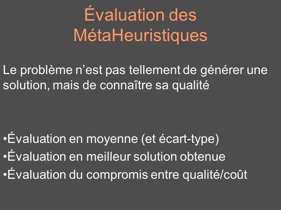 Évaluation des MétaHeuristiques