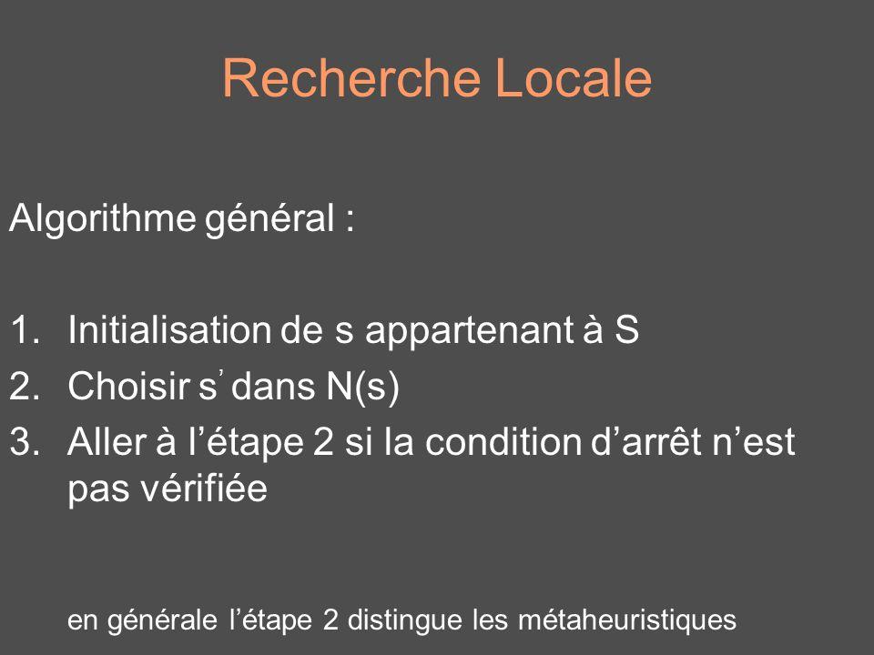 Recherche Locale Algorithme général :