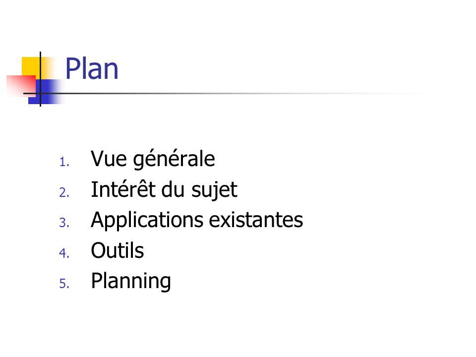 Plan Vue générale Intérêt du sujet Applications existantes Outils