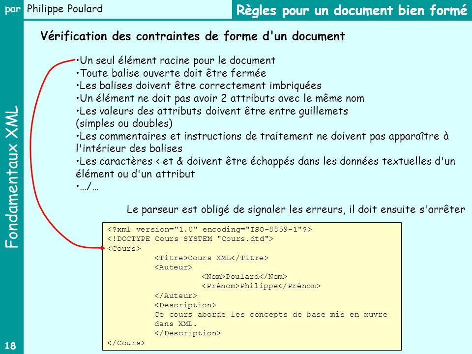 Règles pour un document bien formé
