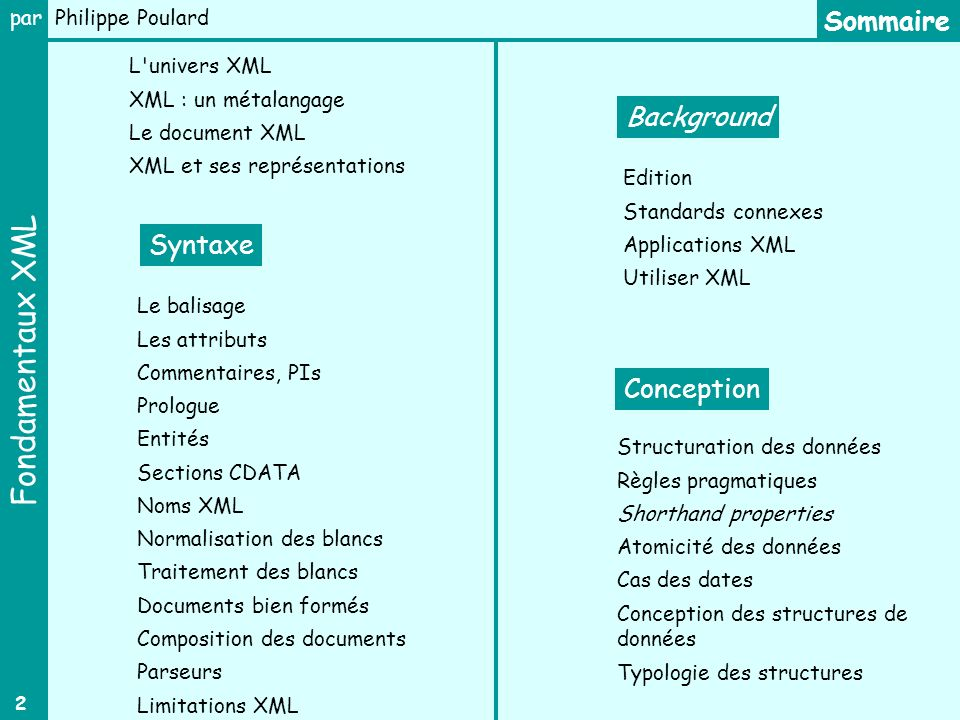 Sommaire Background Syntaxe Conception L univers XML