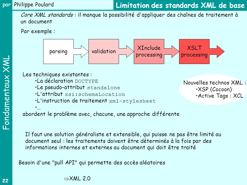 Limitation des standards XML de base