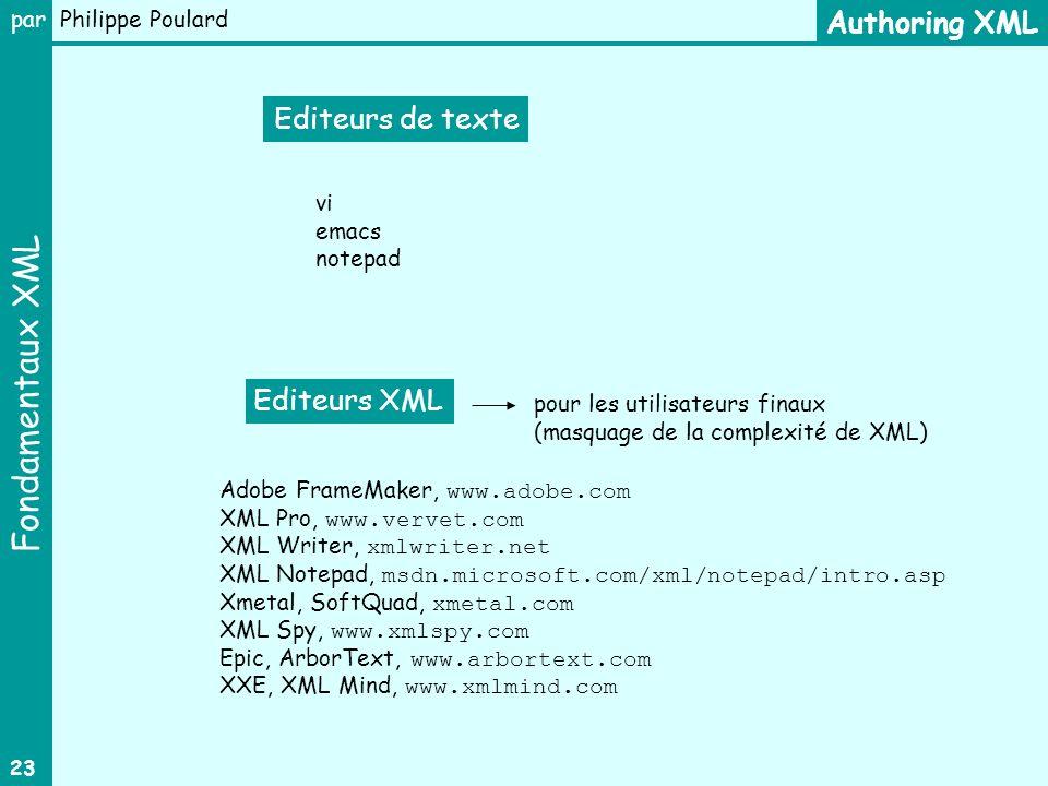 Authoring XML Editeurs de texte Editeurs XML vi emacs notepad