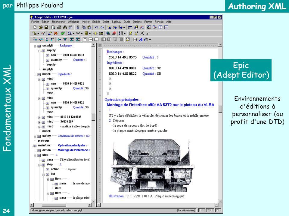 Environnements d éditions à personnaliser (au profit d une DTD)