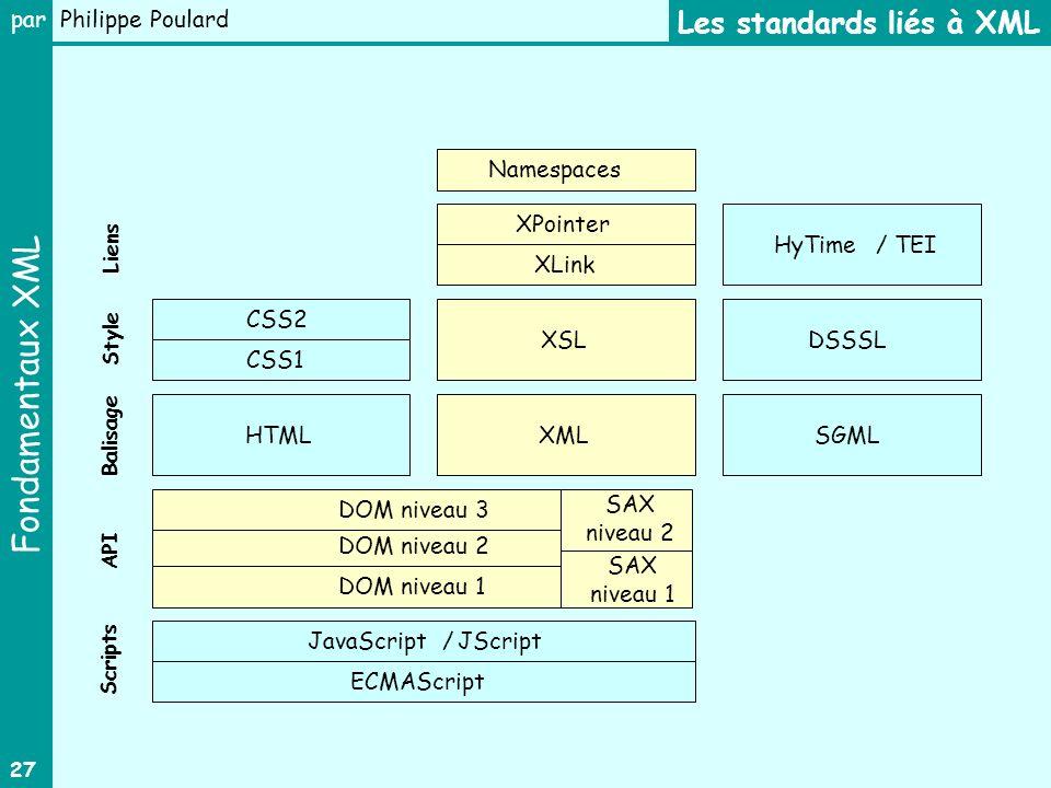 Les standards liés à XML