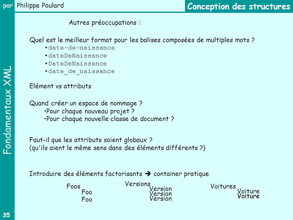 Conception des structures