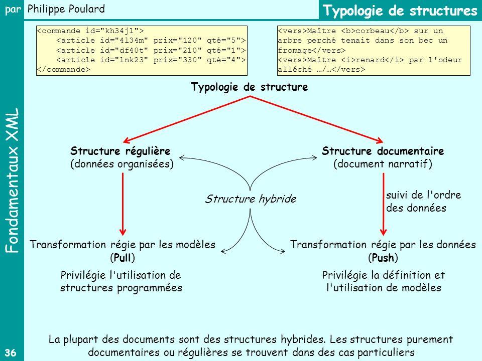 Typologie de structure