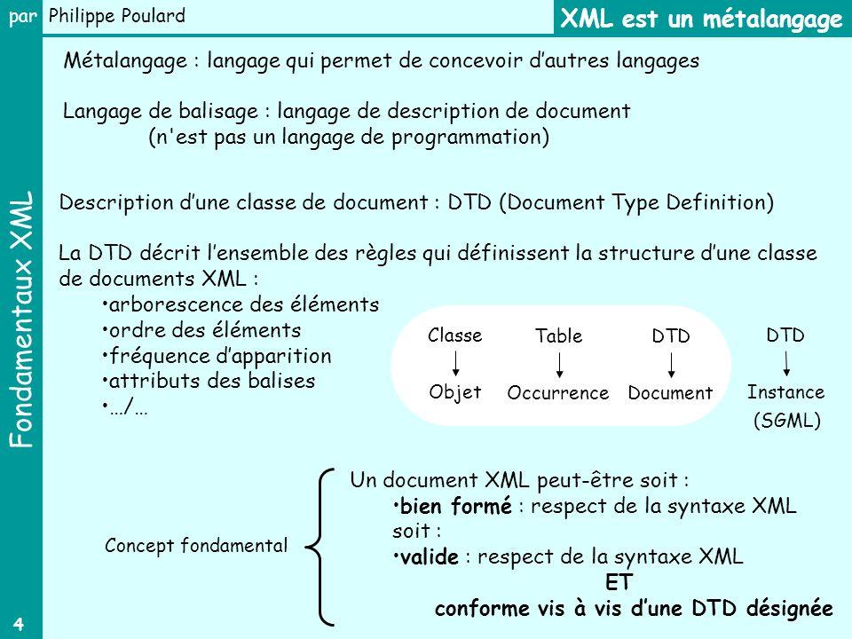 XML est un métalangage Métalangage : langage qui permet de concevoir d'autres langages.