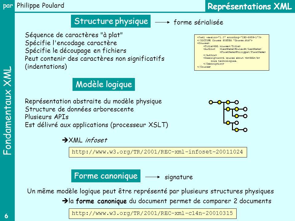 Représentations XML Structure physique Modèle logique Forme canonique