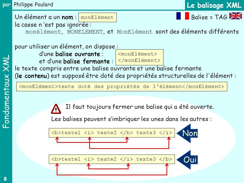 Non Oui Le balisage XML Un élément a un nom :
