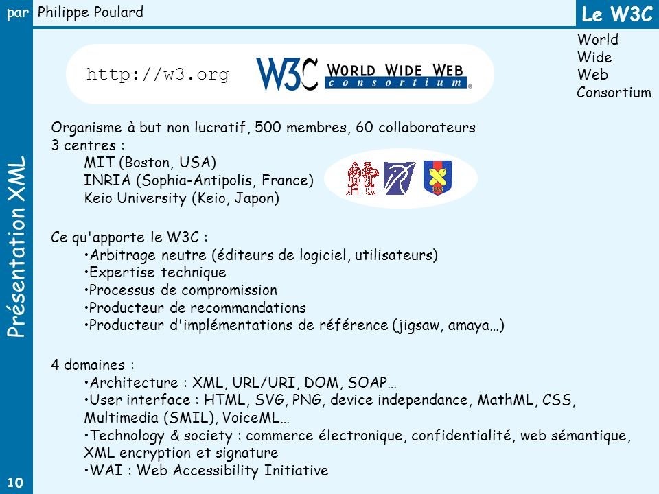Le W3C http://w3.org World Wide Web Consortium