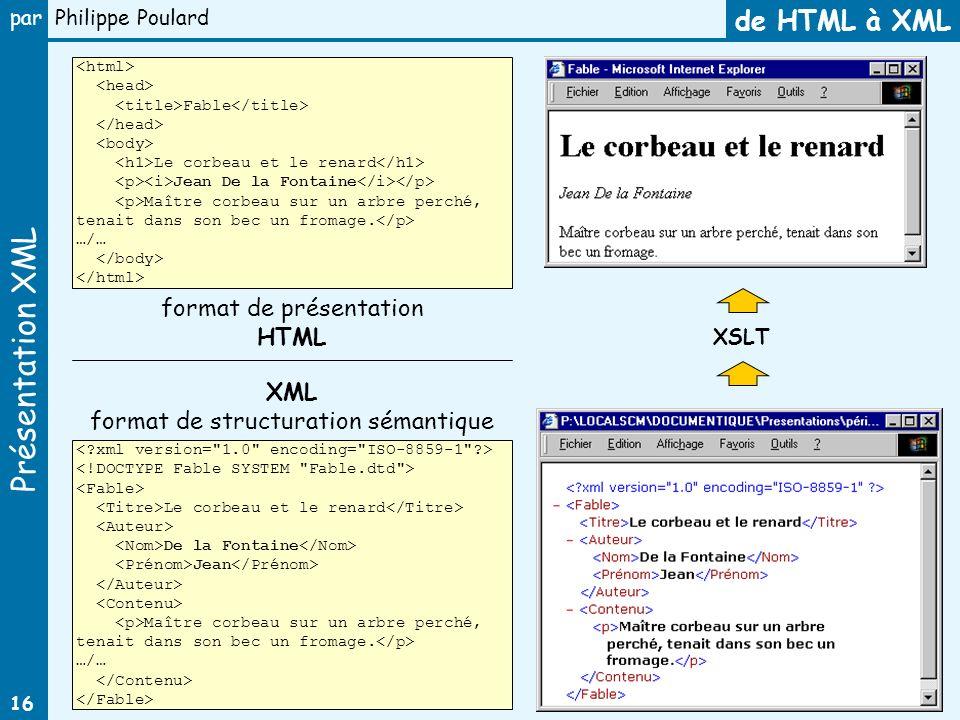 de HTML à XML format de présentation HTML XML