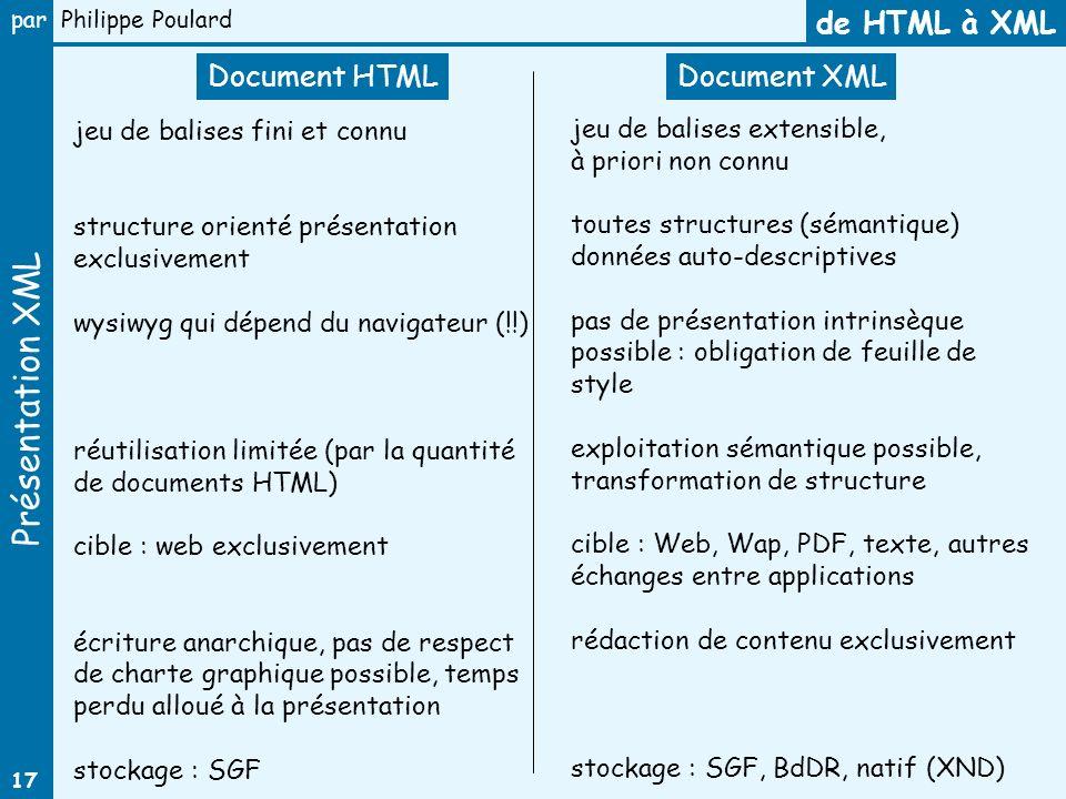 de HTML à XML Document HTML Document XML jeu de balises fini et connu
