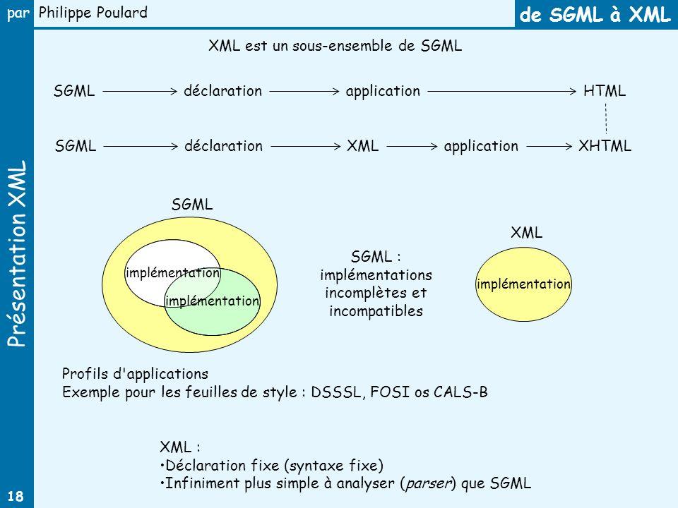 SGML : implémentations incomplètes et incompatibles