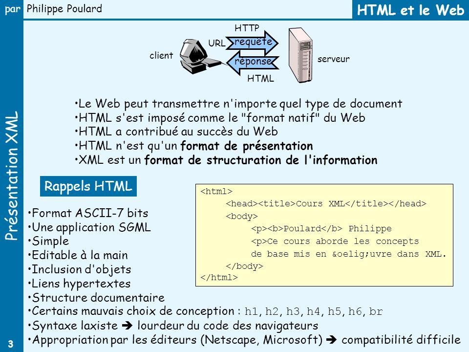 HTML et le Web Rappels HTML