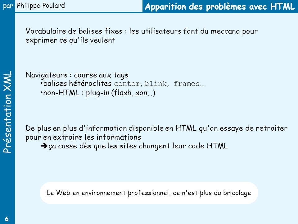 Apparition des problèmes avec HTML