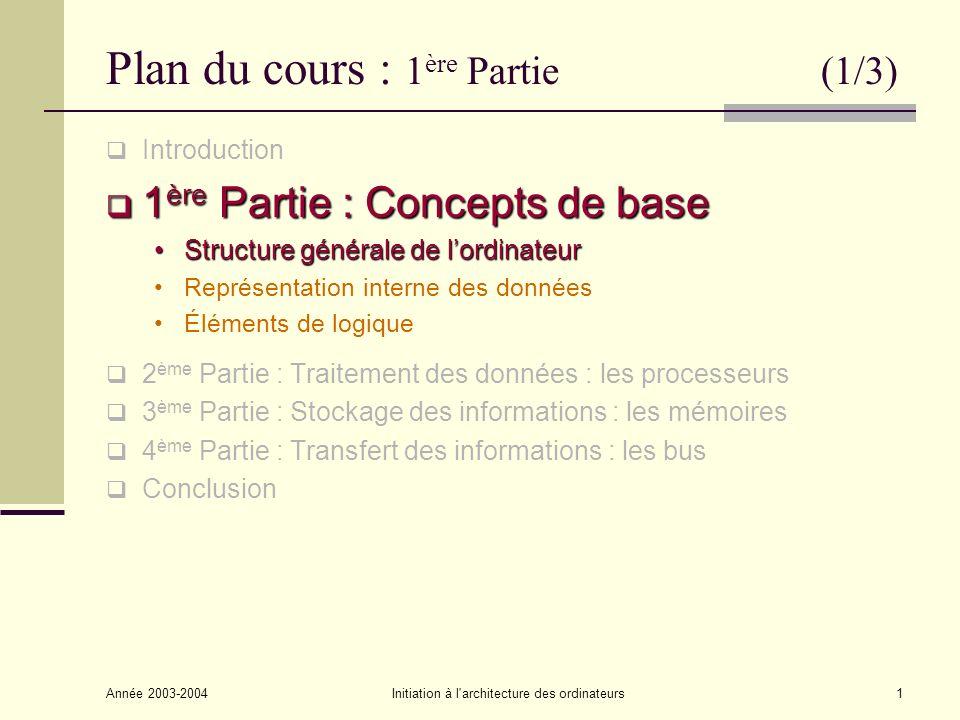 Plan du cours : 1ère Partie (1/3)