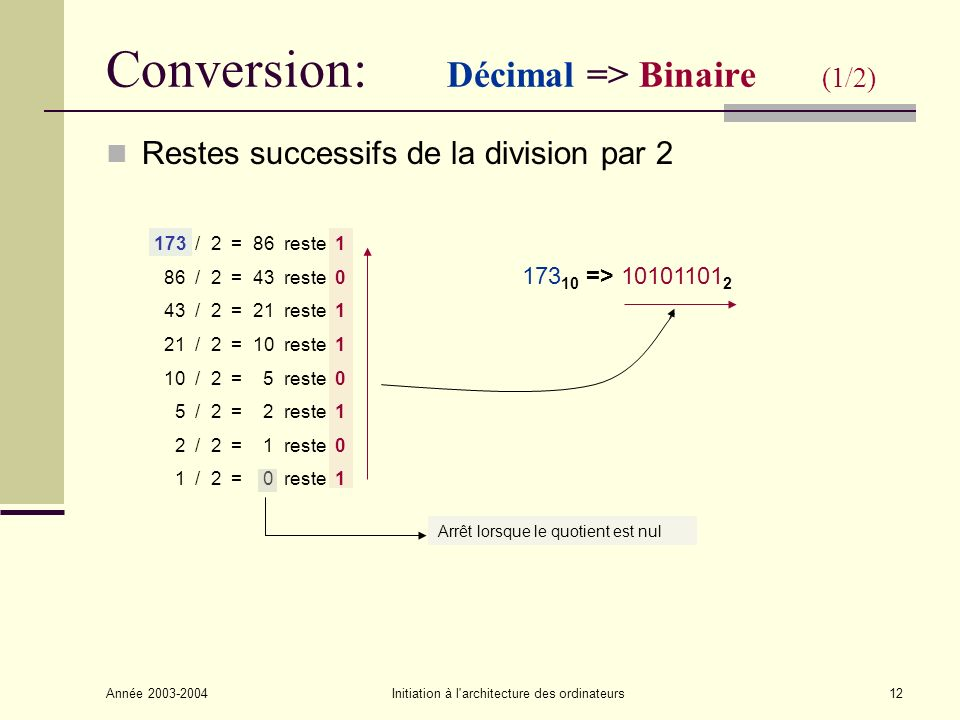 Conversion: Décimal => Binaire (1/2)