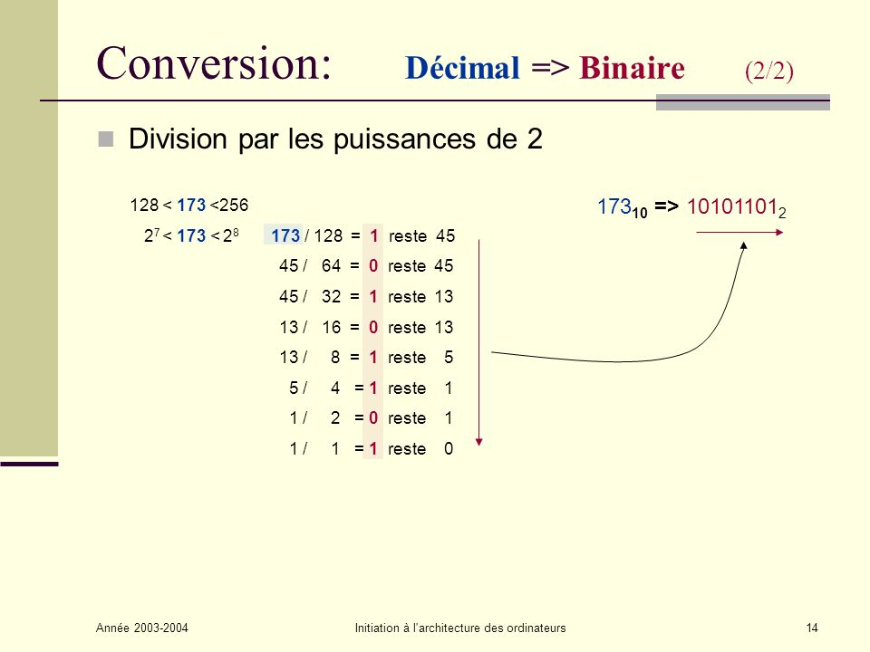 Conversion: Décimal => Binaire (2/2)