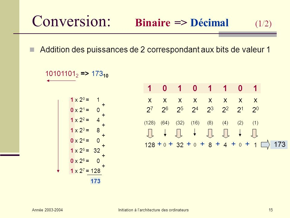 Conversion: Binaire => Décimal (1/2)