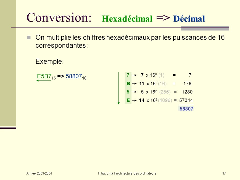 Conversion: Hexadécimal => Décimal