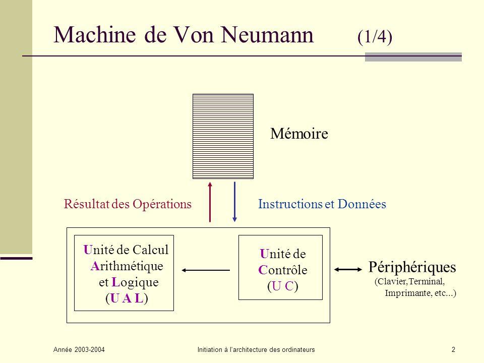 Machine de Von Neumann (1/4)