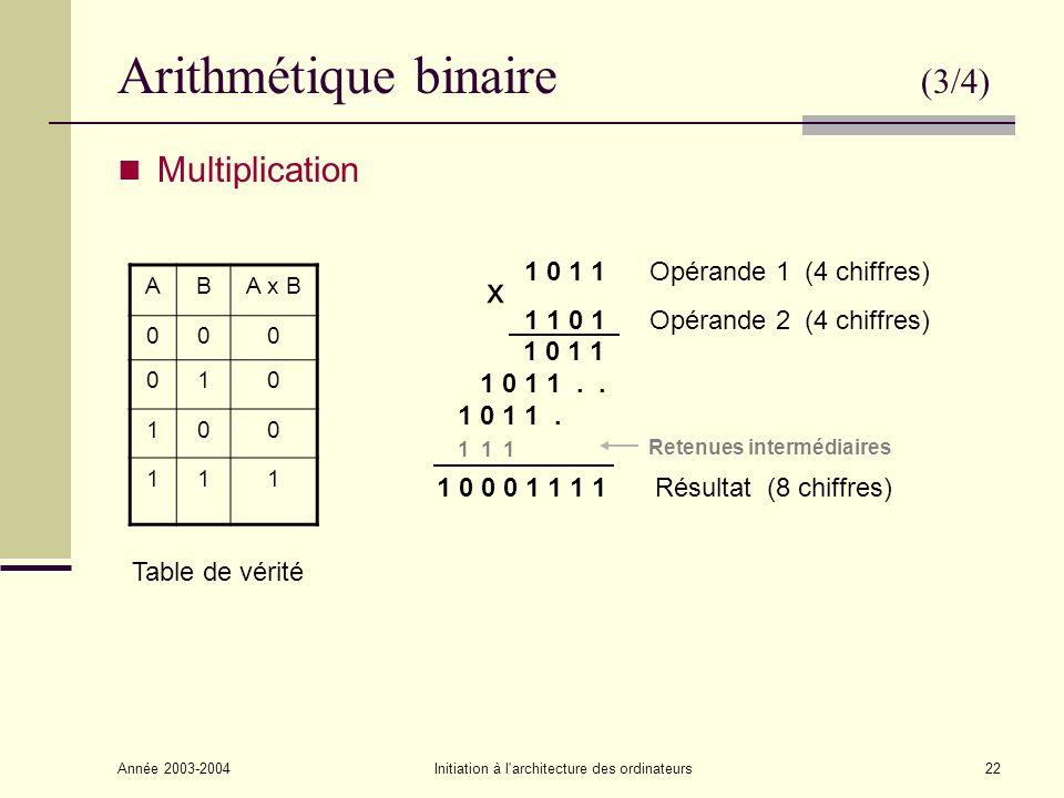 Arithmétique binaire (3/4)