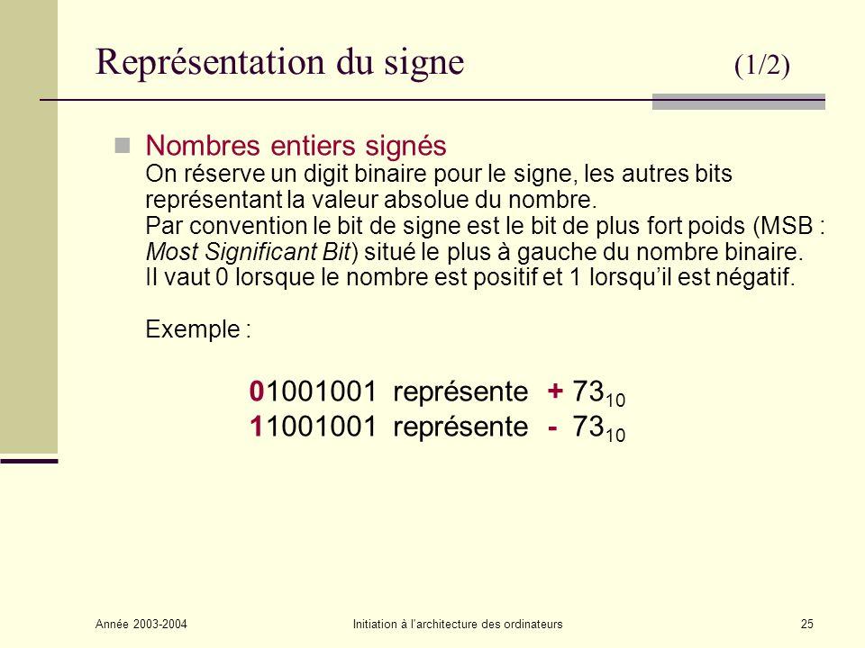 Représentation du signe (1/2)