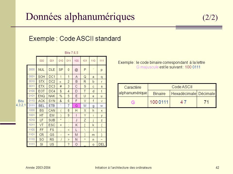 Données alphanumériques (2/2)