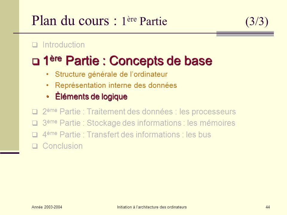 Plan du cours : 1ère Partie (3/3)