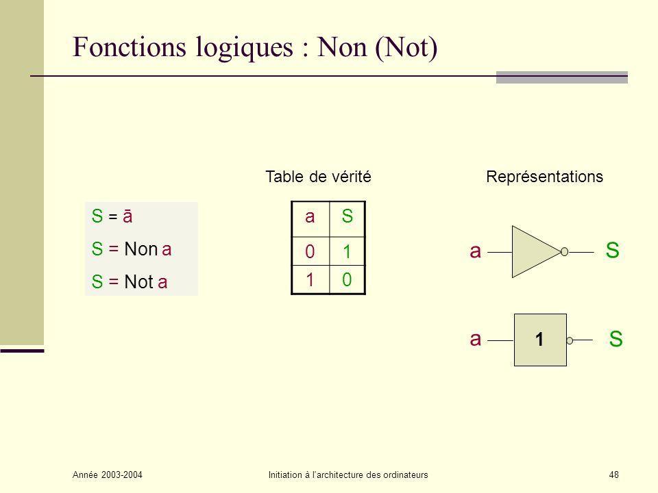 Fonctions logiques : Non (Not)