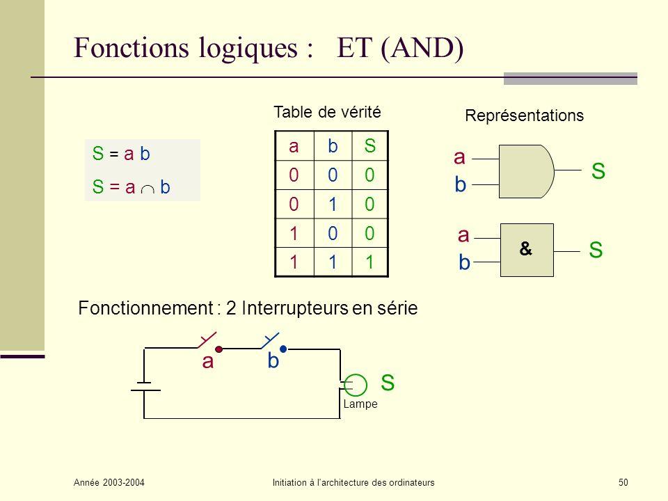 Fonctions logiques : ET (AND)