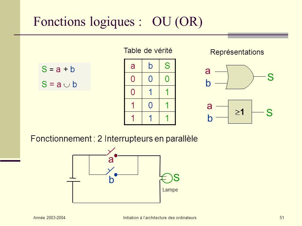 Fonctions logiques : OU (OR)