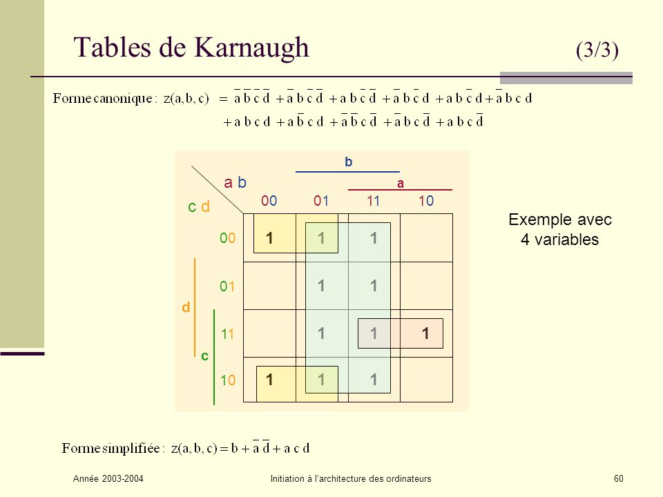 Tables de Karnaugh (3/3) a b c d Exemple avec 4 variables 1 00 01 d 11