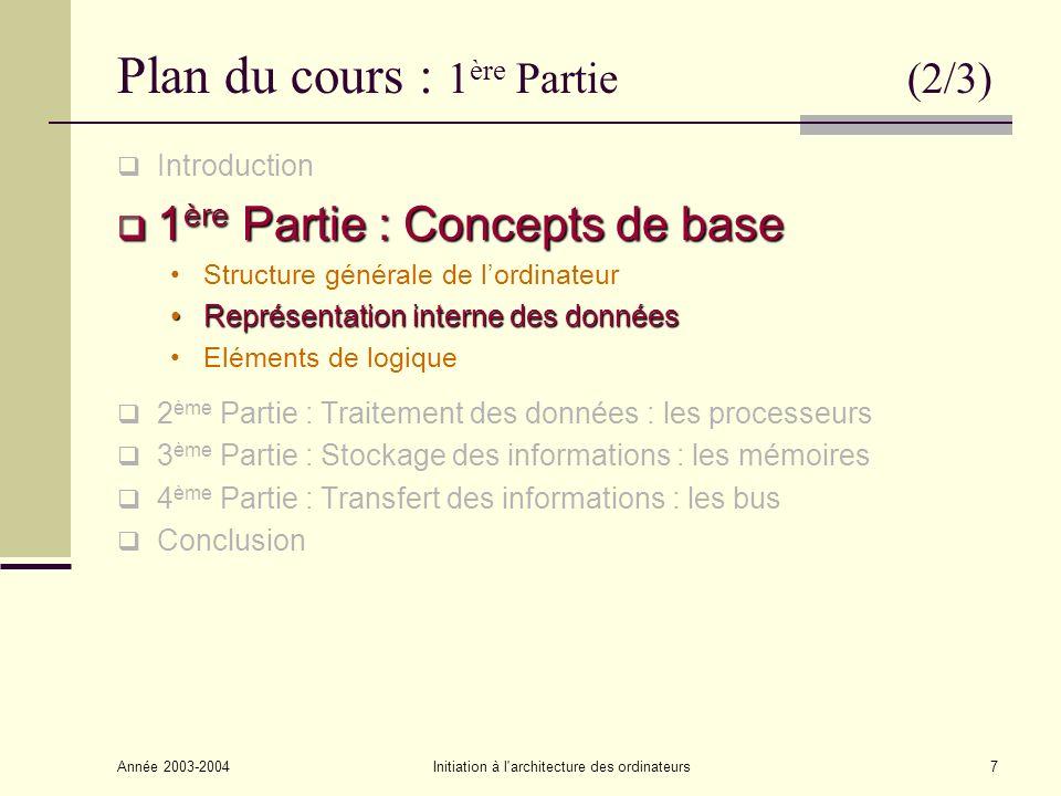 Plan du cours : 1ère Partie (2/3)