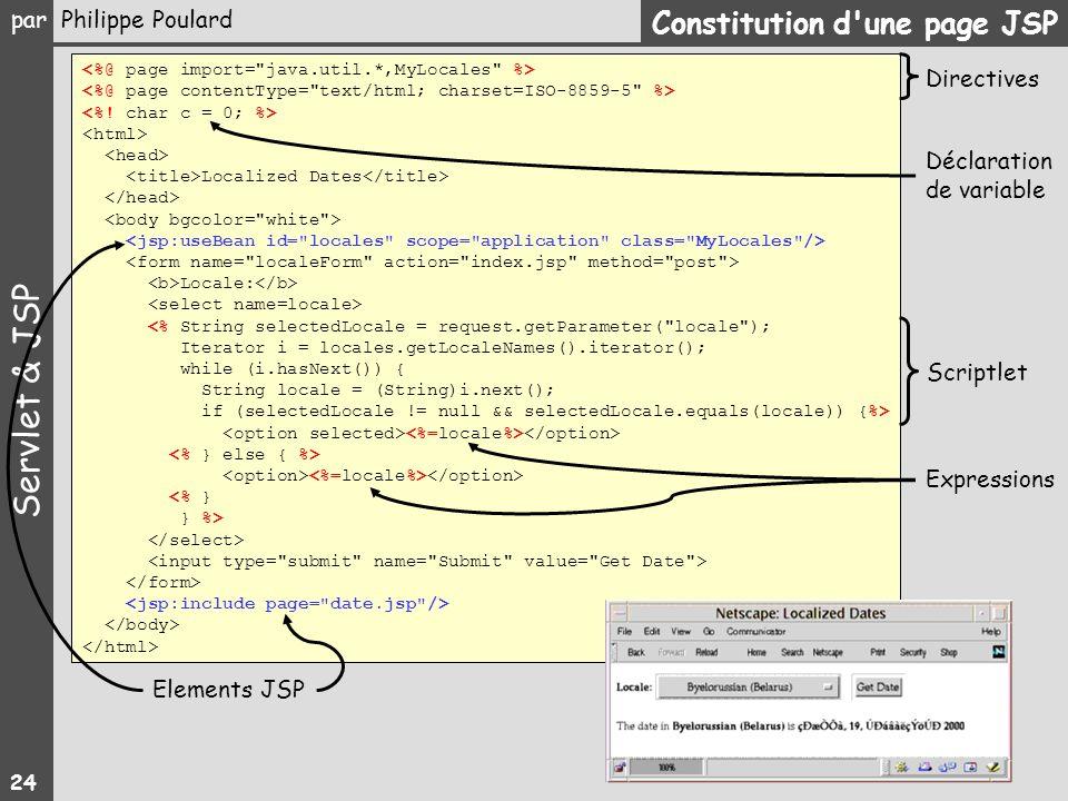 Constitution d une page JSP