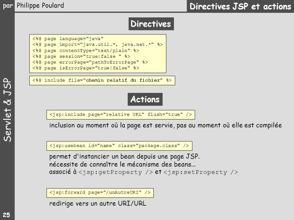 Directives JSP et actions
