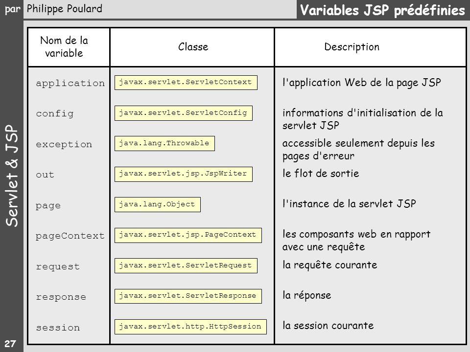Variables JSP prédéfinies