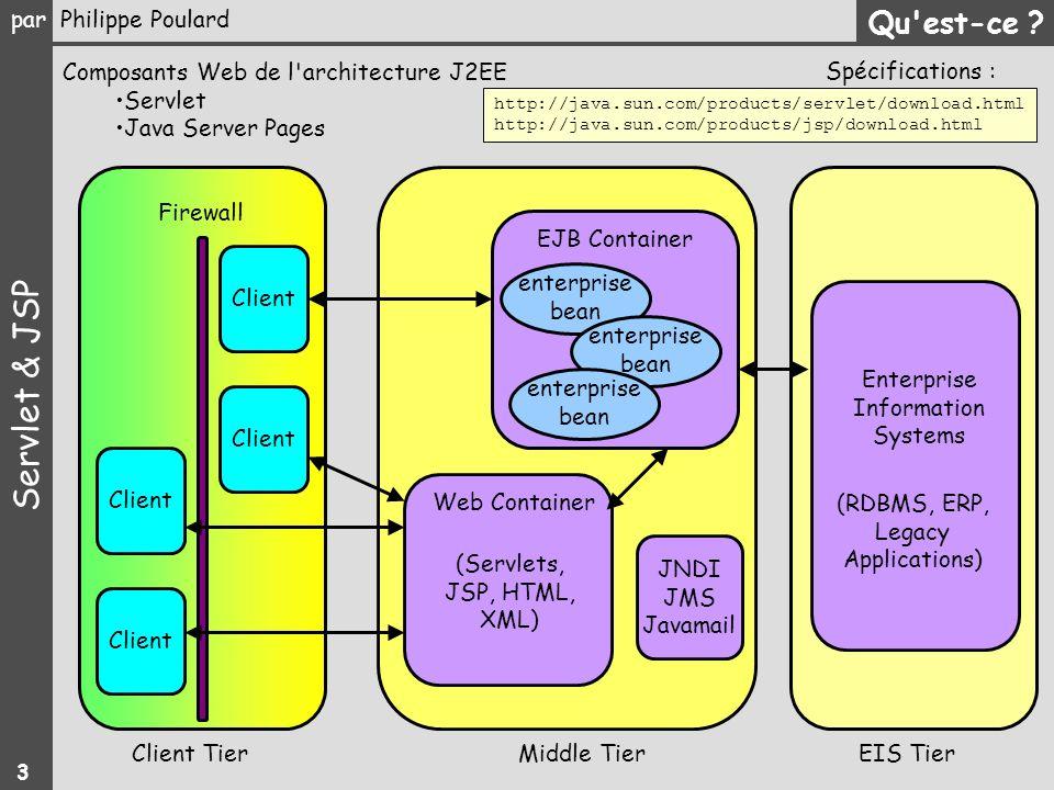 Qu est-ce Composants Web de l architecture J2EE Servlet