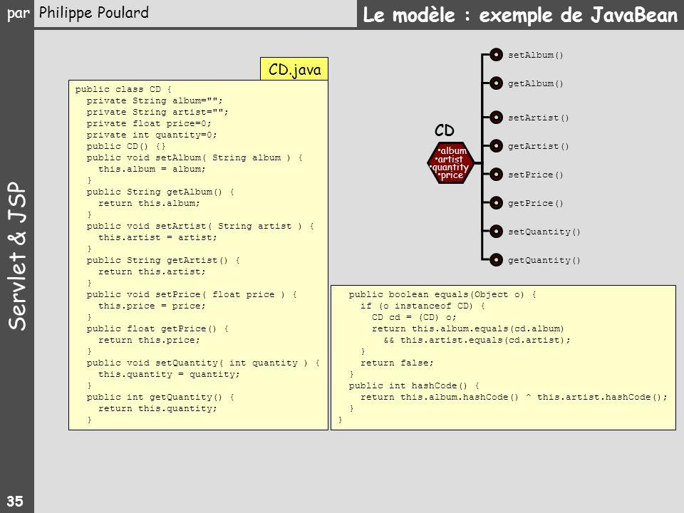 Le modèle : exemple de JavaBean