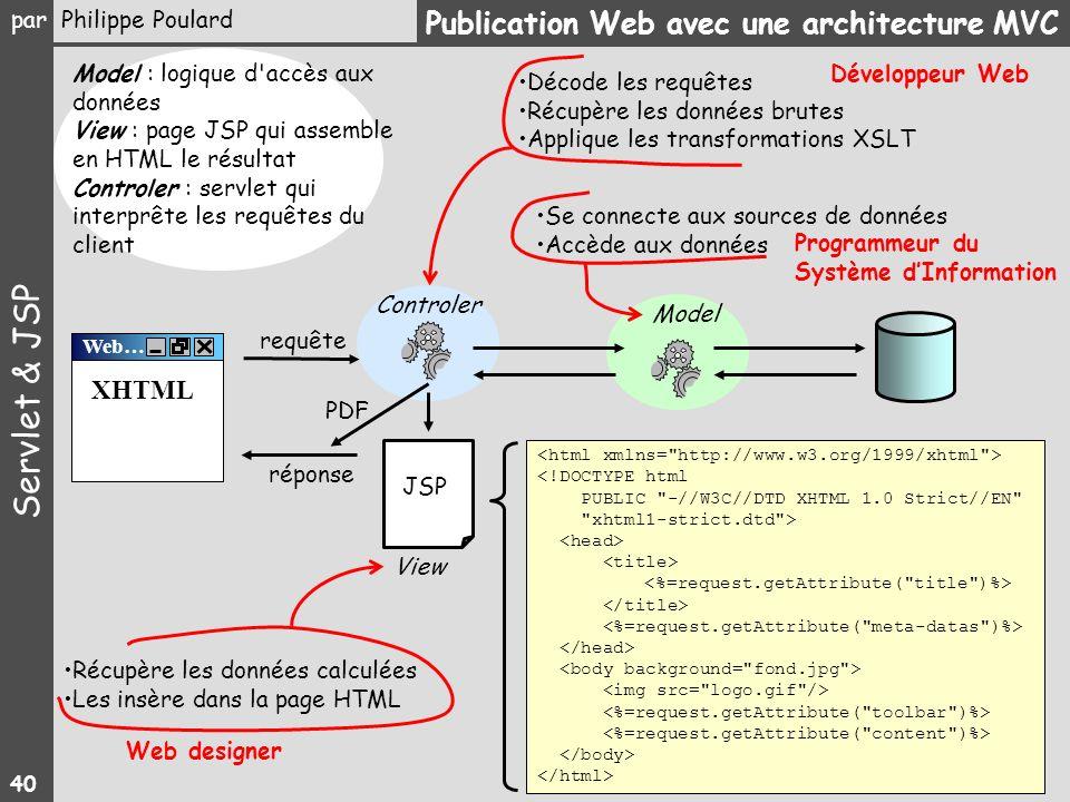 Publication Web avec une architecture MVC